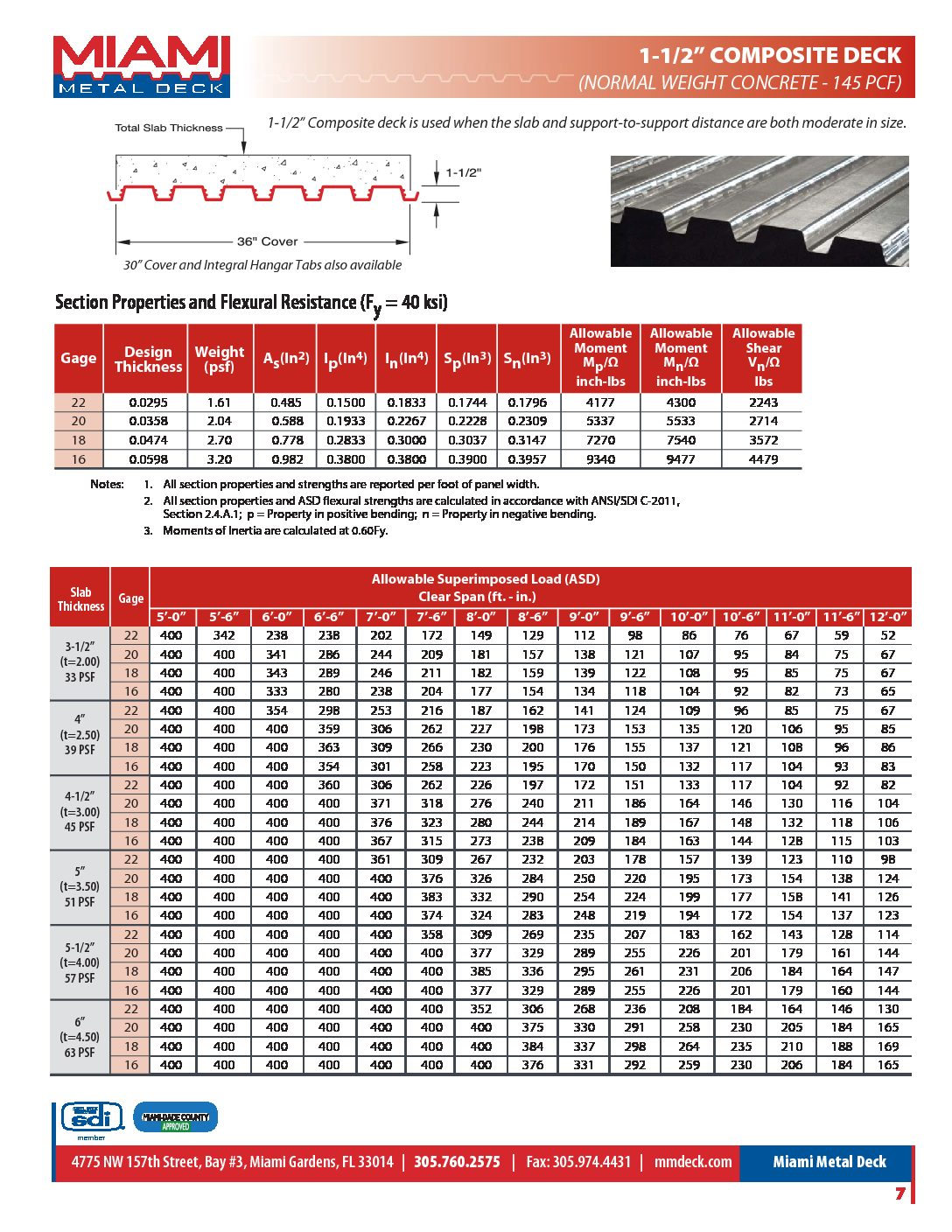 """1 1/2"""" Composite Deck Tables and Load-Span Resources Guide"""