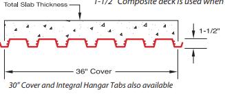"1-1/2"" COMPOSITE DECK Specs"