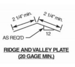 Ridge Valley Plate