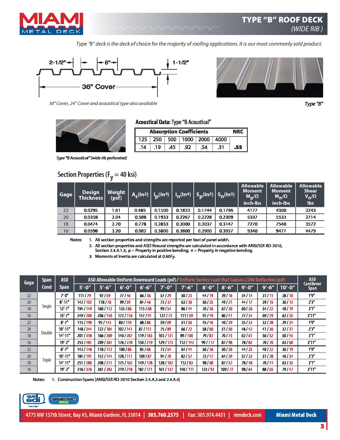 Type B Roof Deck Tables and Load-Span Resources Guide