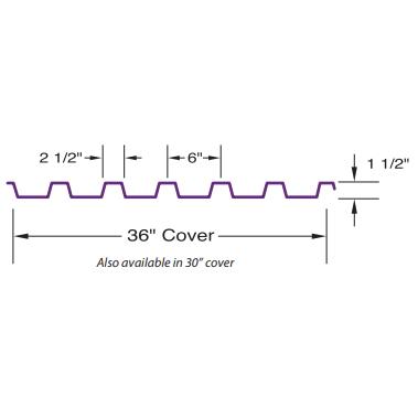 Type Bi Form Deck Specs