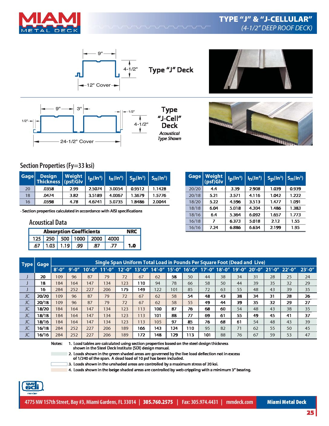Type J Cellular Deck Tables and Load-Span Resource Guide