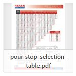Pour Stop Selection Table Tables and Load-Span Resources Guide