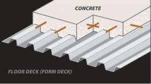 Form Deck