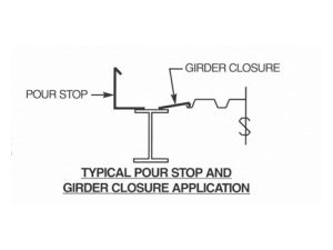 Pour Stop and Firder Closure Application