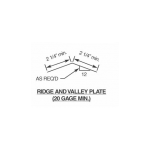 Ridge Valley Plate 20 Gage Min