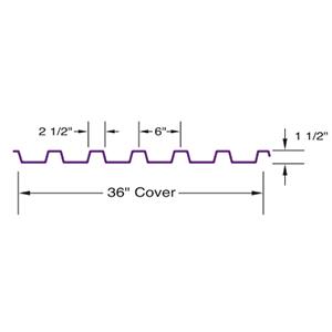 Type BI Deck Diagram